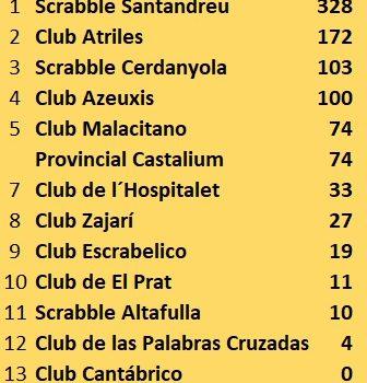 CARRERA DE CLUBES